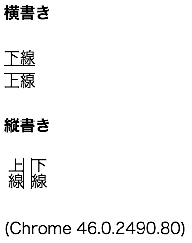 Google Chromeの場合